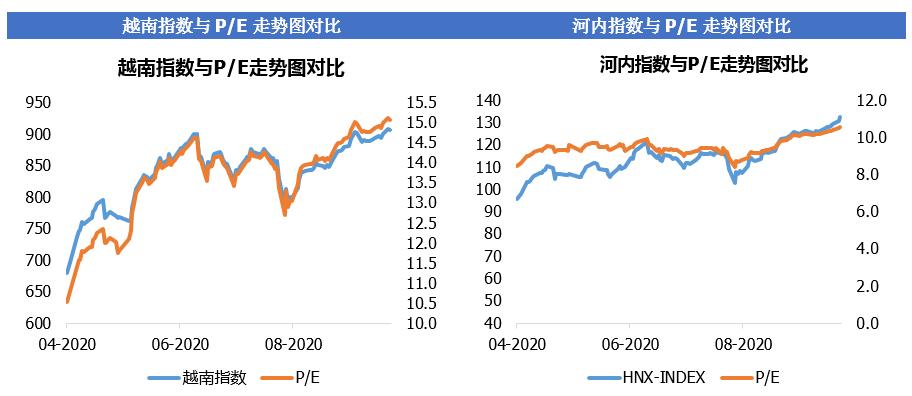 越南股市日评2020年10月05日:本周一,资金持续流入市场,越南指数上涨近5点