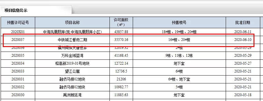 闽侯南通某房产品牌取证 惊讶于12960元