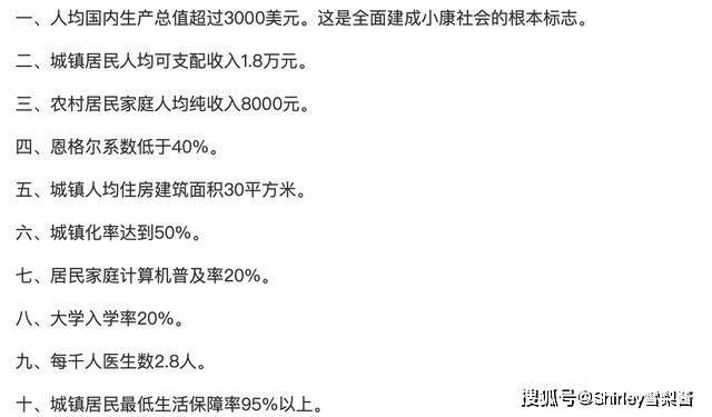 原创             中国小康指数最高的省,已率先进入全面小康,人均可支配收入全国第一