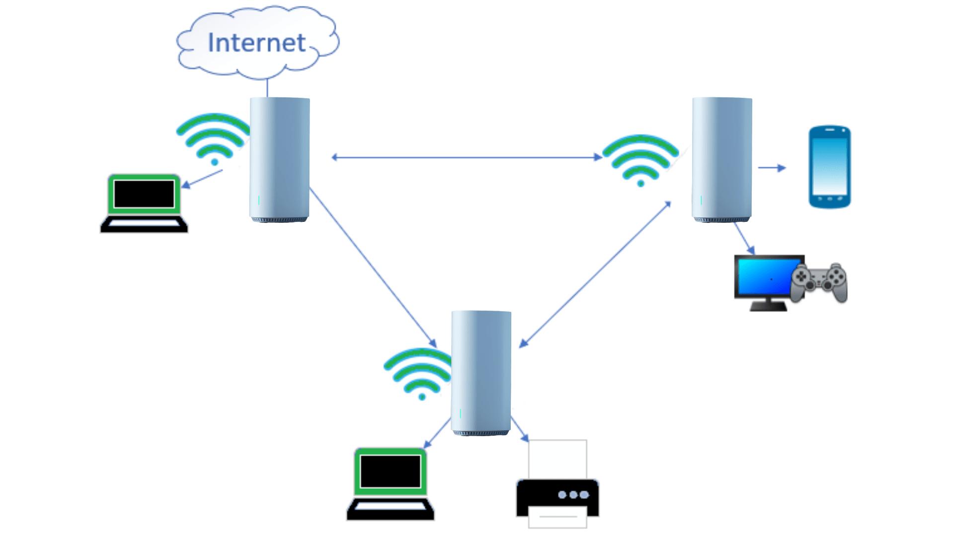 科技小白也能搞定,用实例告诉你为什么360 WiFi6全屋路由值得买?