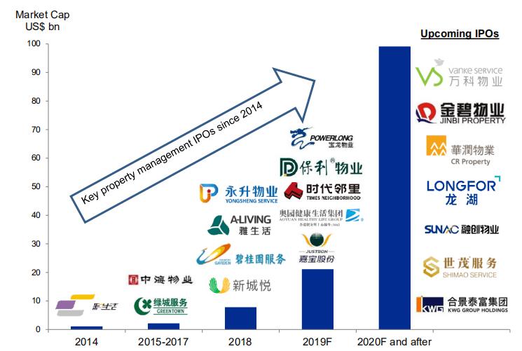 卓越商企(6989.HK):大湾区+高端路线,能否剑指商务物管第一股?