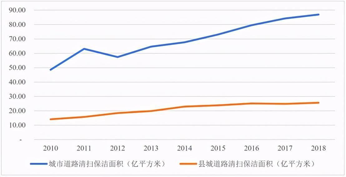【玉禾田:前三季度业绩增长120%+ 首次上榜中国环境企业50强】