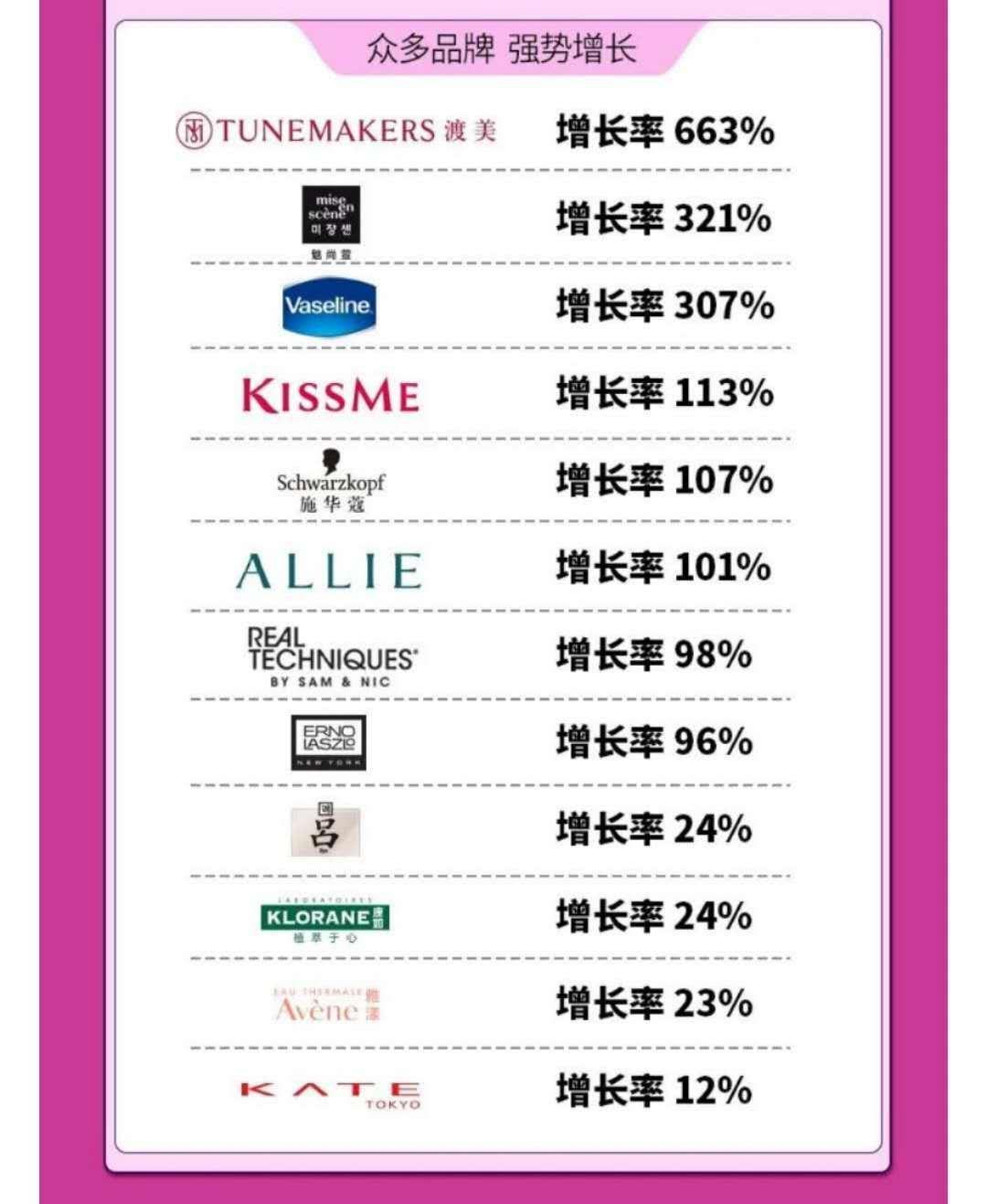 """男性彩妆备货同比增长超3000%,大牌美妆理性""""火拼""""_直播"""