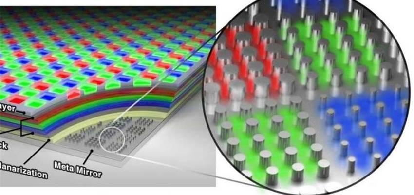 新一代OLED来了!三星新技术登《科学》,采用太阳能电池板技术