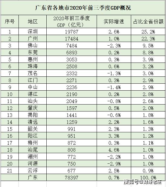 2018湖南三季度经济总量_湖南涉外经济学院