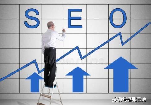 企友通:新网站如何进行SEO排名?学习这三种方法就够了