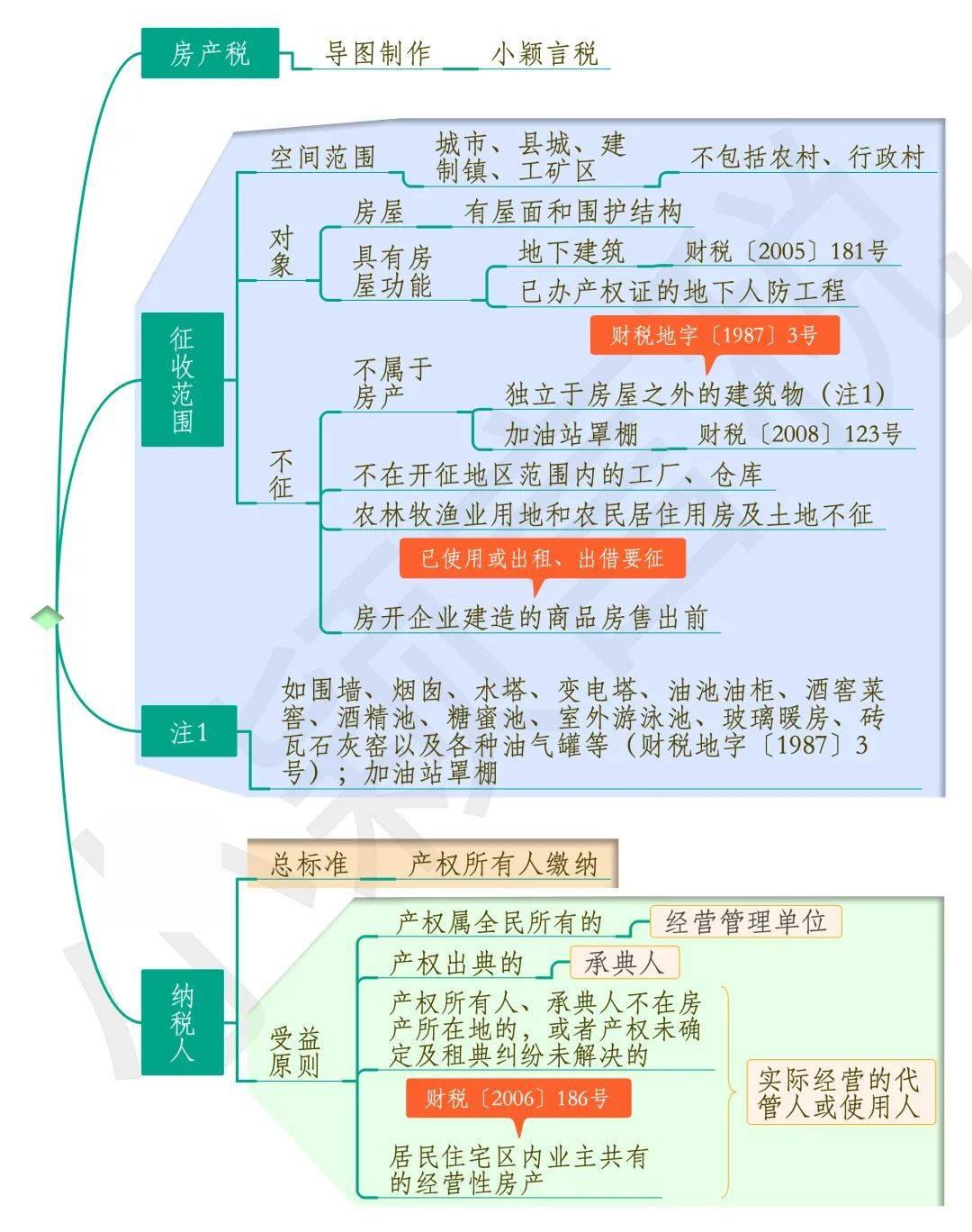 2020契税最新规定(中华人民共和国契税法)
