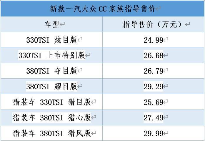 新款大众CC家族正式上市,售价24.99万起