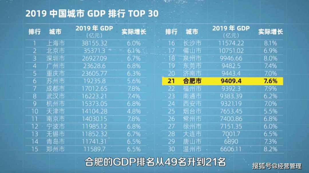 2019gdp世界排名_2019世界各国gdp排名