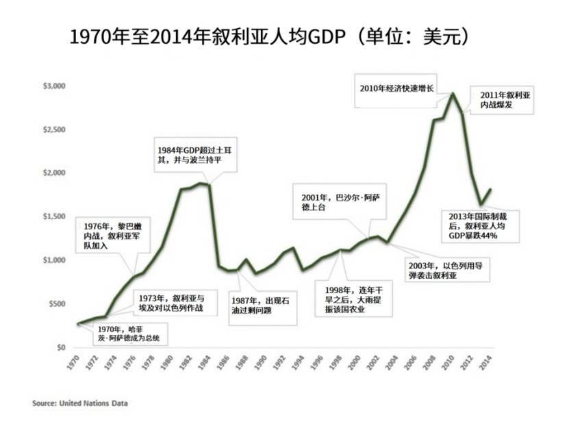 法国人均gdp_法国与中国gdp对比图