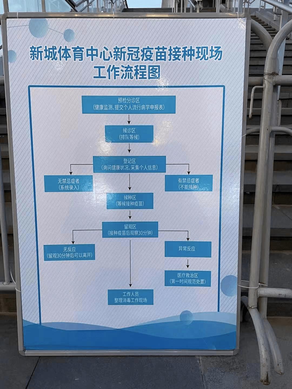 """直击北京疫苗接种筹备现场,元旦后开始重点人群集体接种,""""个人再等等"""""""