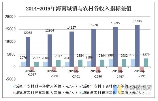 2021年甘肃各县人均gdp_2019年度甘肃省县市区人均GDP排名 金川区第一 玉门市第四(2)
