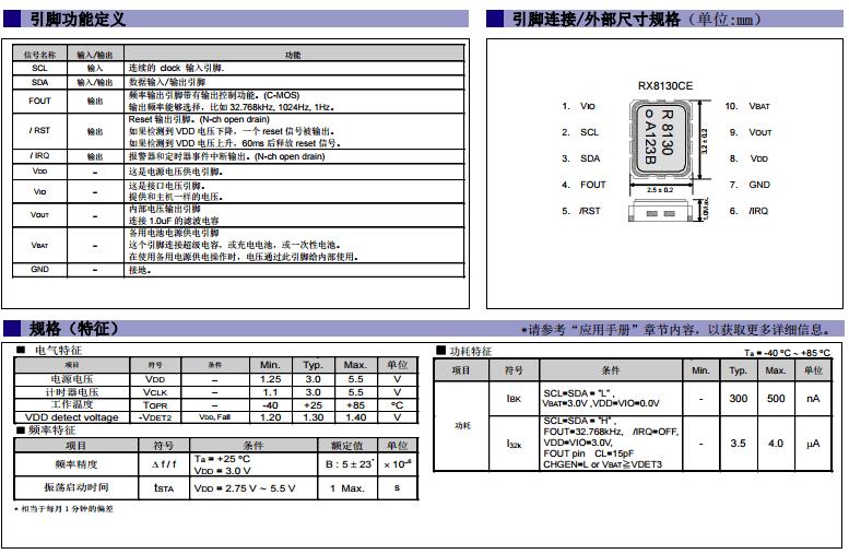 用于便携可穿戴设备的时钟芯片模块:RX8130CE