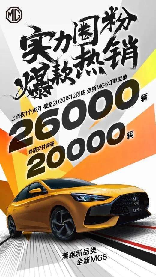 每天车闻:比亚迪12月销量共计56322辆_荣威