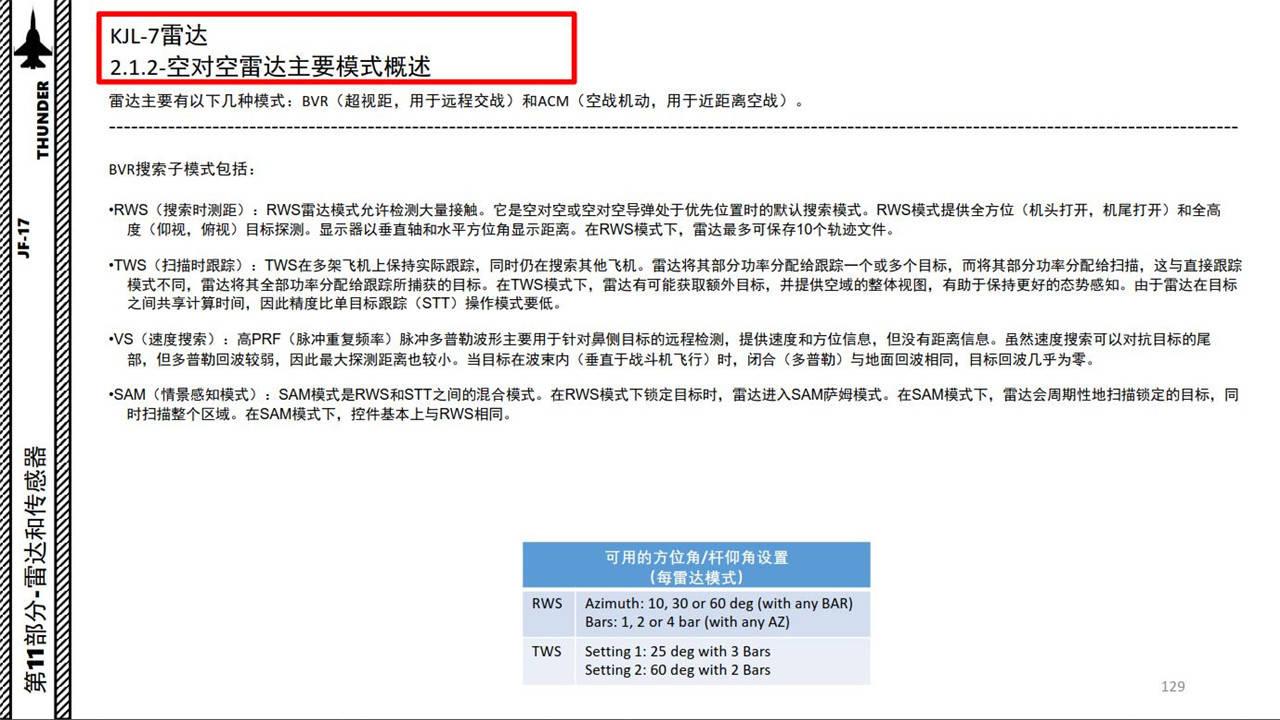 DCS JF-17枭龙 Thunder 中文指南 11.4空对空雷达主要模式概述