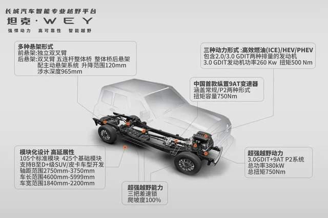 连续五年年销星辉开户百万,这个保定中国汽车品牌很稳