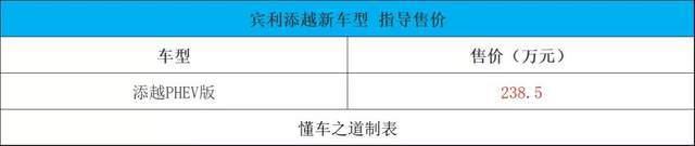 哈弗M6 PLUS、2021款CS85 COUPE、2021款丰星辉开户田卡罗拉家族