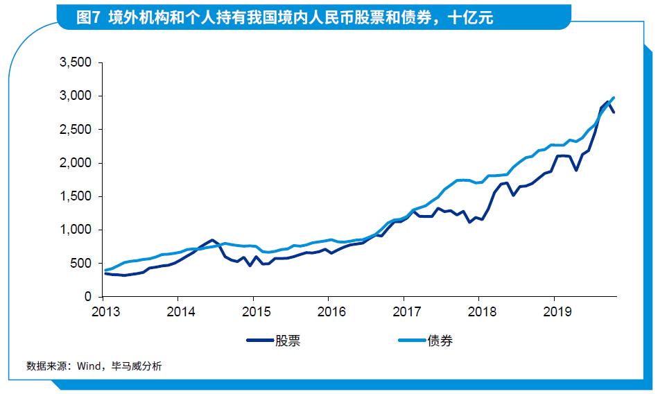 中国2021年经济总量_2015中国年经济总量