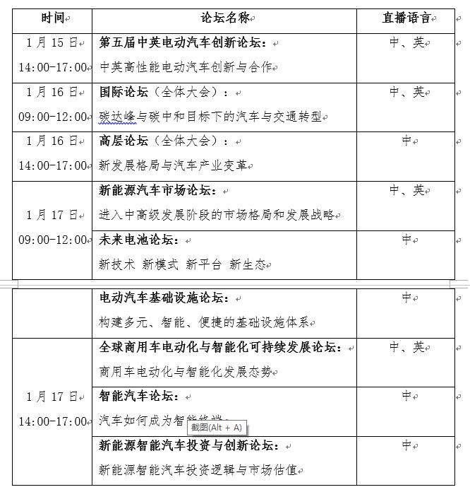"""2021中国电动汽车百人会年度论坛以线上举办为主 请关注""""云参会""""攻略"""