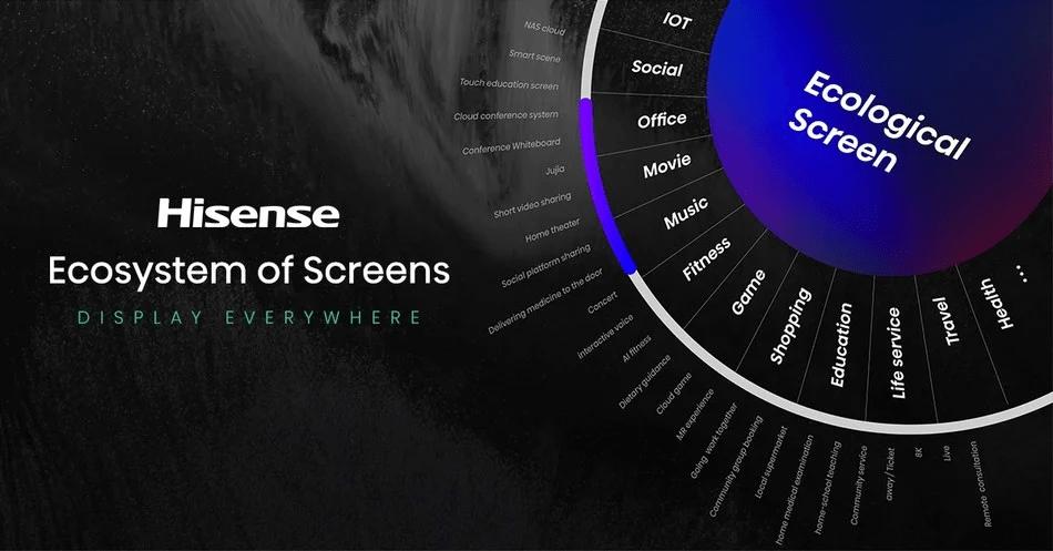 CES 2021:海信推出TriChroma激光电视显示技术