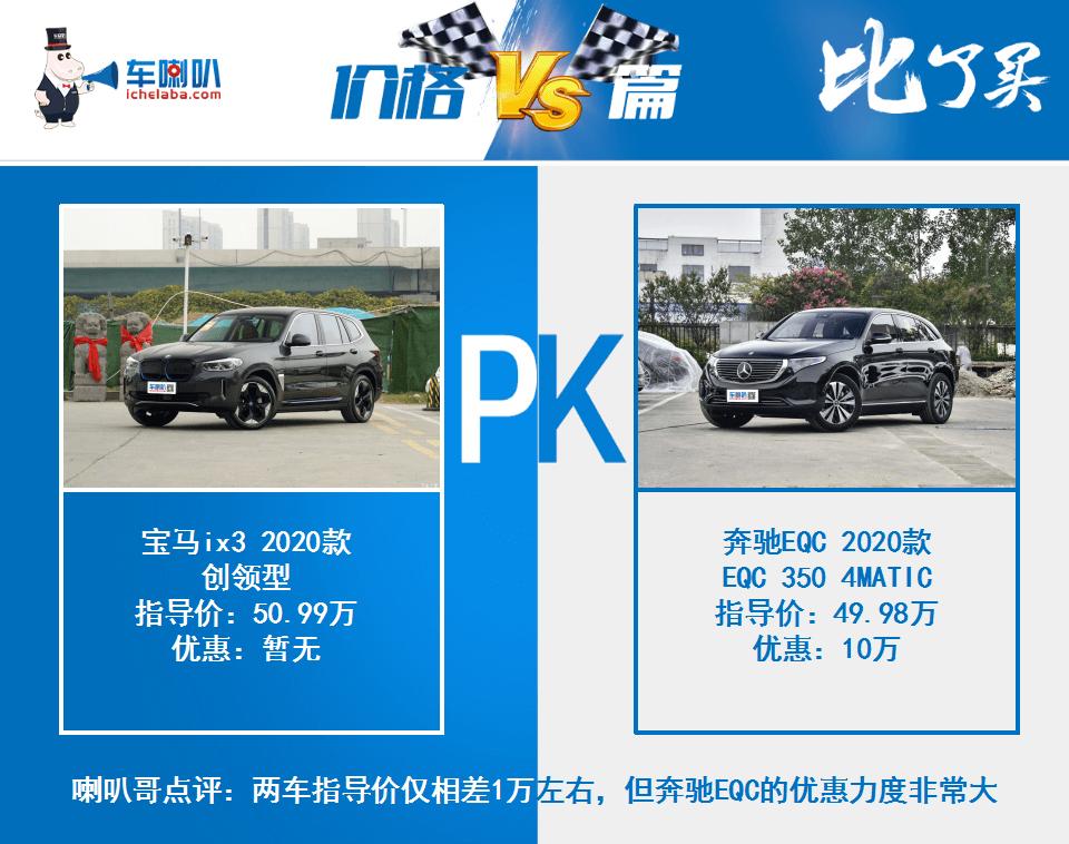 宝马ix3对比奔驰EQC和豪华纯电动SUV!