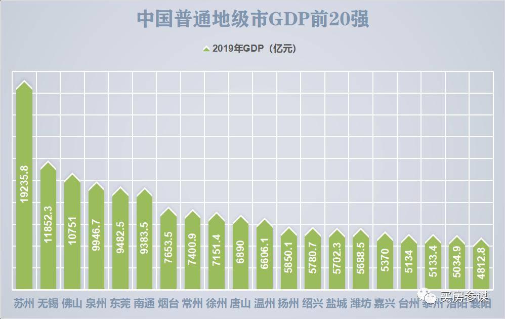 江山gdp_双城记 深圳的崛起与香港的衰落 下 香港因何而落