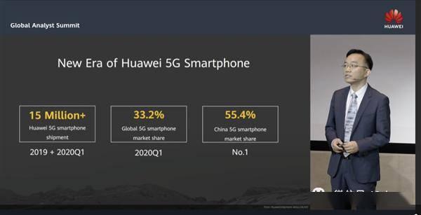 美國零件僅剩1%!華為5G手機銷量公布:國內超一半