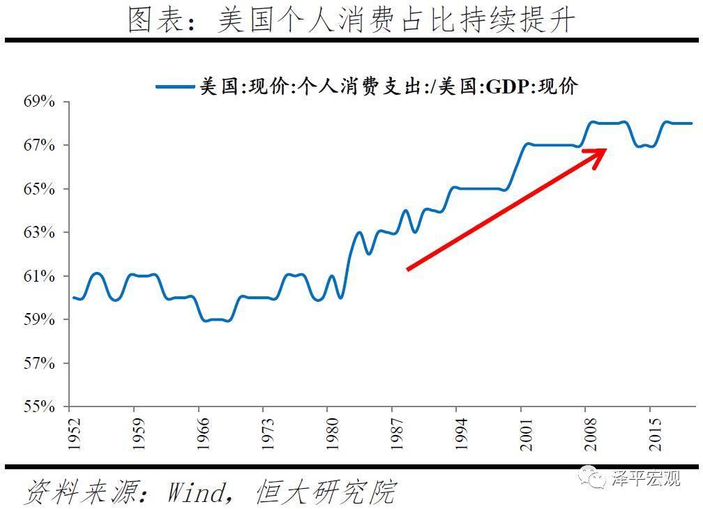 某国经济总量生产函数为 求_三角函数图像