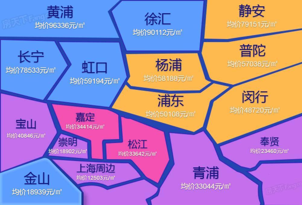 虹口6月二手房价 61397 元/m²。
