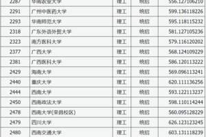 山西省2020年普通高校招生第一批本科A类院校投档线公布