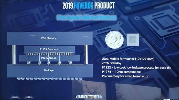 Intel Lakefield规格终于公布:大小5核