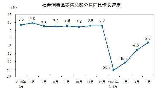 《【天富电脑版登陆地址】北京形势严峻,发出中国经济一大信号》