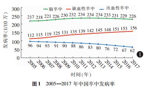 2018年我国患病人口_100年我国人口