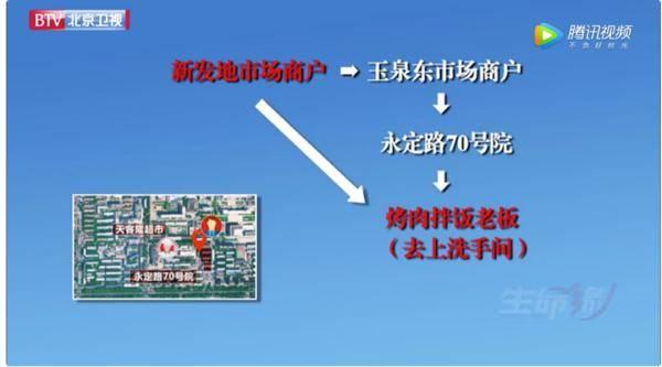 北京新增11例!一对确诊夫妇没去过新发地,也不是密接者,在公厕被感染