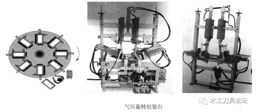 组装设备有手夹具,束紧带,模板,手提工具,液压组装机,气动组装机相图片