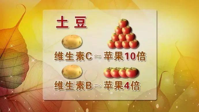 """""""地下苹果""""营养高,但不宜配米饭!两种花式吃法营养更健康~"""
