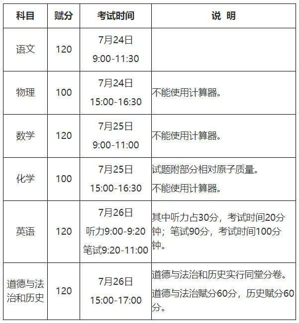 """2020年南宁中考""""地段生""""名额是这样分配的!"""
