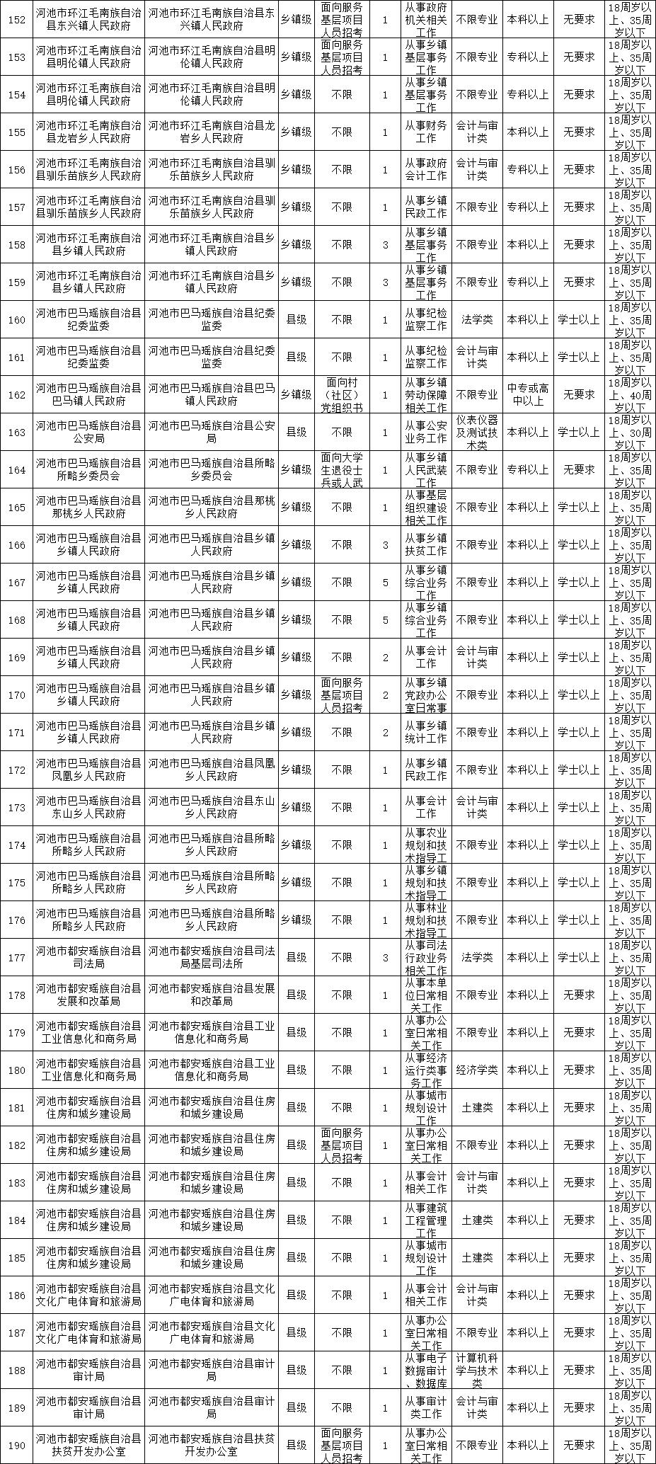 2020河池各县城人口_2020各省迁移人口