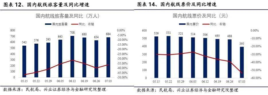 旅居之野望:3322元随心飞、3个月卖房1000万   养老e周刊