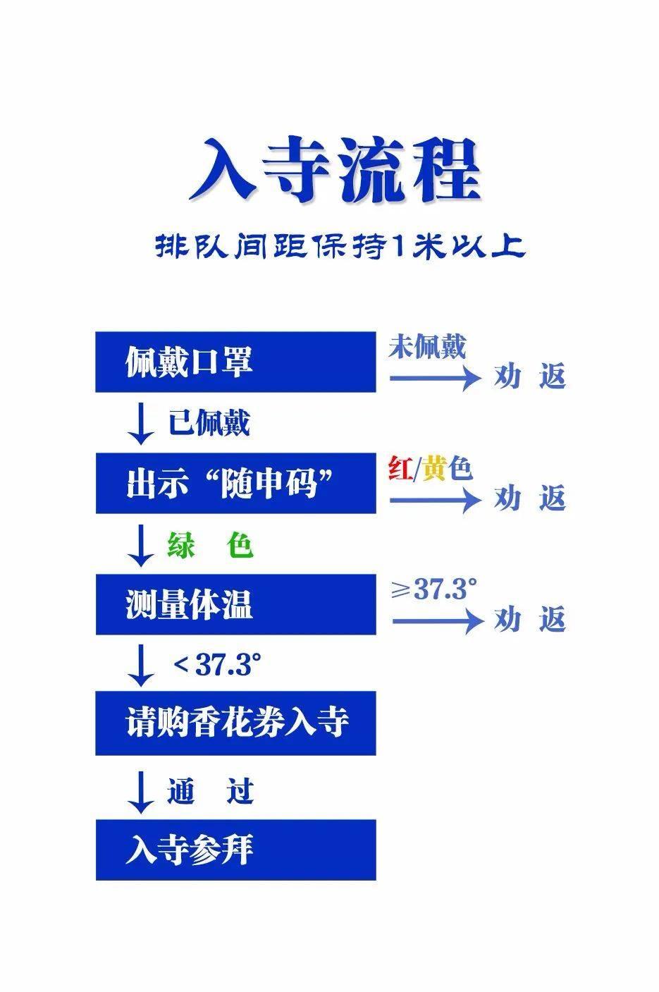 上海静安寺7月18日恢复开放,每人可以领取一次性拜垫垫布