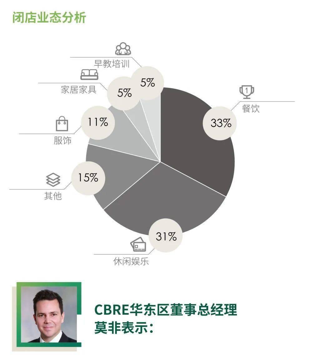 2020上半年苏州各区g_八上苏州园林思维导图(2)