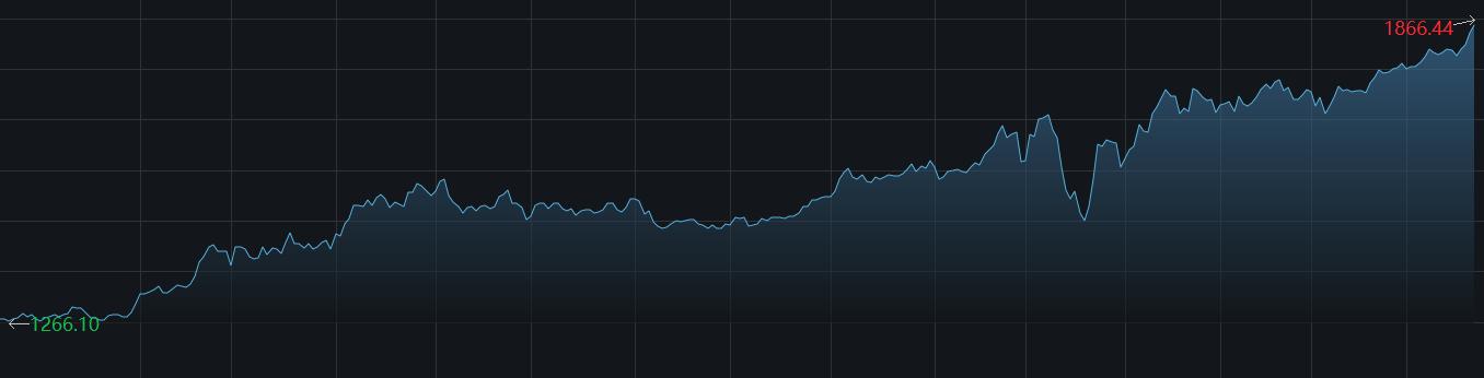 拉美白银生产受疫情拖累、全球宽松、中国等工业复苏……金银价怒刷多年历史高位,还会再涨吗?