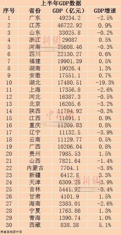 浙江省2020gdp总量_2020浙江省艺术节绘画