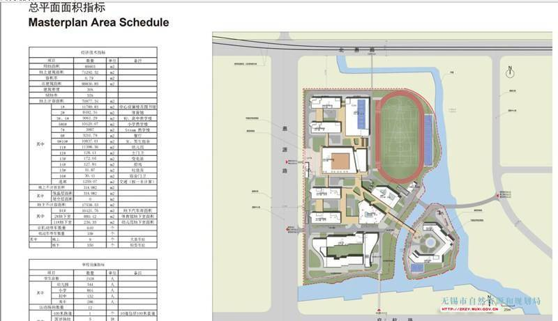 国际学校,轨道交通S1,奥特莱斯…惠山区在2020年大踏步前进!