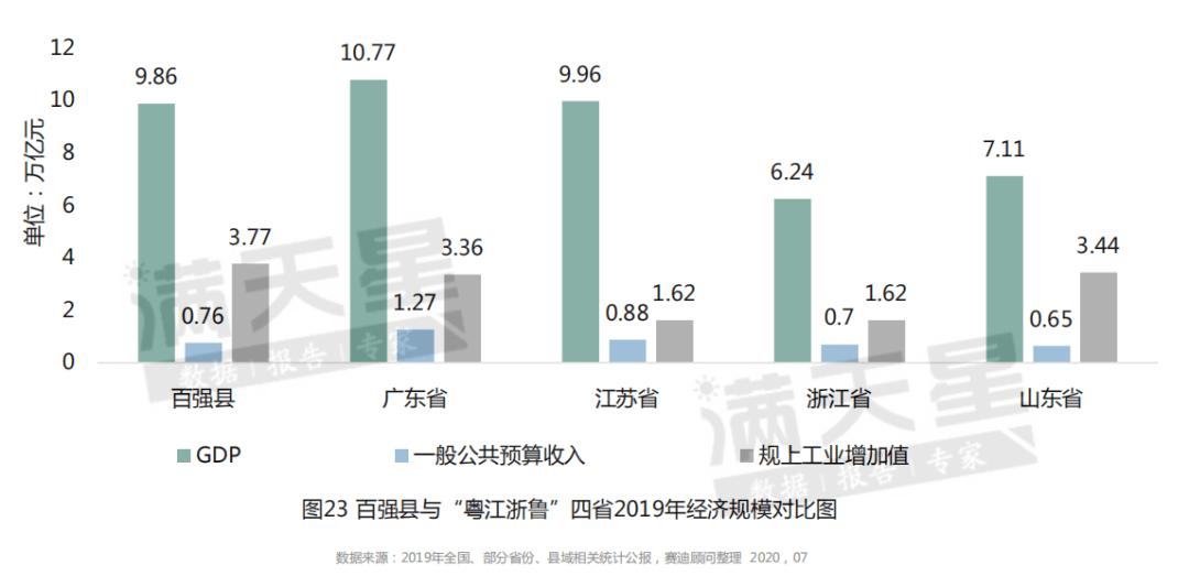 吉首市GDP2021_云南2021年一季度各州市GDP(3)
