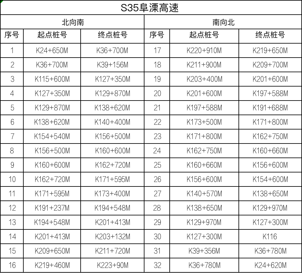 吴江历年出生人口统计_苏州吴江人口分布图