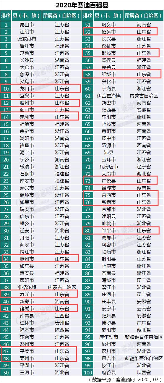 全国gdp_全国gdp排行榜