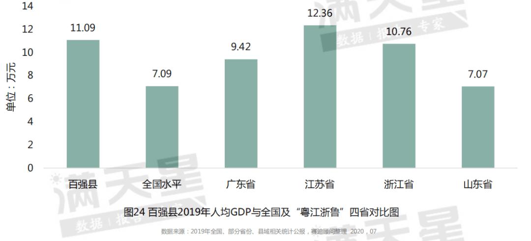人均经济排名_世界人均gdp排名