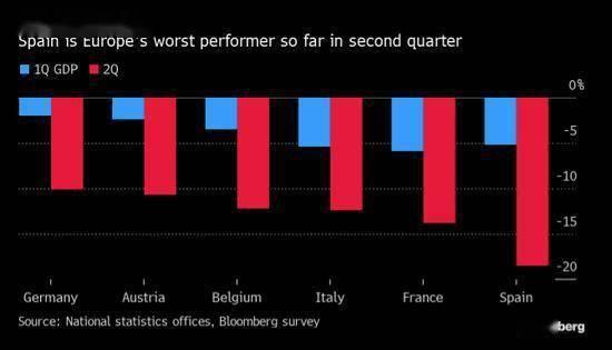 靓丽财报及刺激计划落地美股收涨 苹果重回全球市值第一宝座