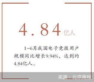 """腾讯网易相继加码电竞产业""""香""""在哪"""